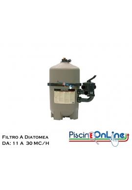 FILTRO A DIATOMEA DA 11 A 30 MC/H COSTRUITO MEDIANTE INIEZIONE IN POLIMERO RINFORZATO,