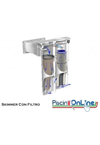 SKIMMER A GRANDE APERTURA CON FILTRO A CARTUCCIA - 2 MODELLI CON PORTATA DA 12.5 E 20 MC/H