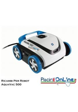 RICAMBI PER ROBOT DA PISCINA AQUAVAC 500