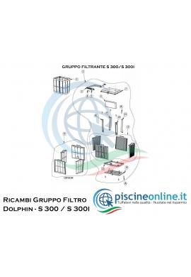 RICAMBI - GRUPPO FILTRANTE - PER ROBOT DOLPHIN MAYTRONICS - MODELLO: DOLPHIN - S 300 / S 300I