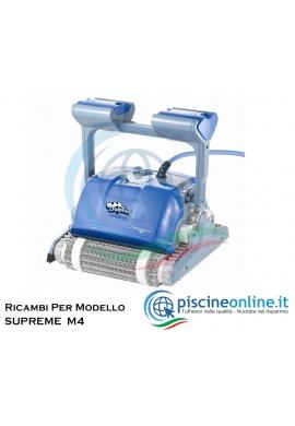 RICAMBI PER ROBOT PISCINA DOLPHIN MAYTRONICS - MODELLO: DOLPHIN SUPREME M4