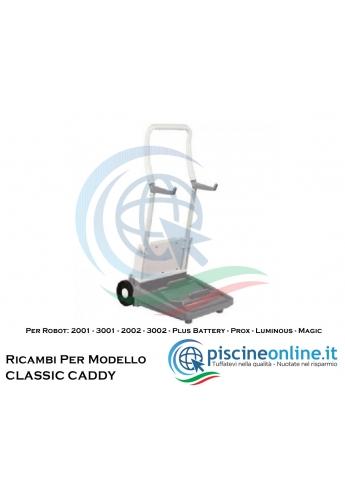 RICAMBI PER CARRELLO PORTA ROBOT DOLPHIN MAYTRONICS - MODELLO: CADDY SERIE S300/S300i