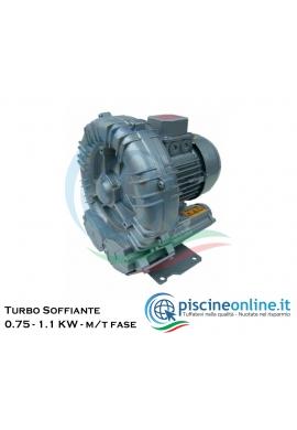 TURBOSOFFIANTE A FUNZIONAMENTO SILENZIOSO - PER PISCINE E SPA - 4 MODELLI - 0.75KW - 1.1KW - MONO/TRIFASE