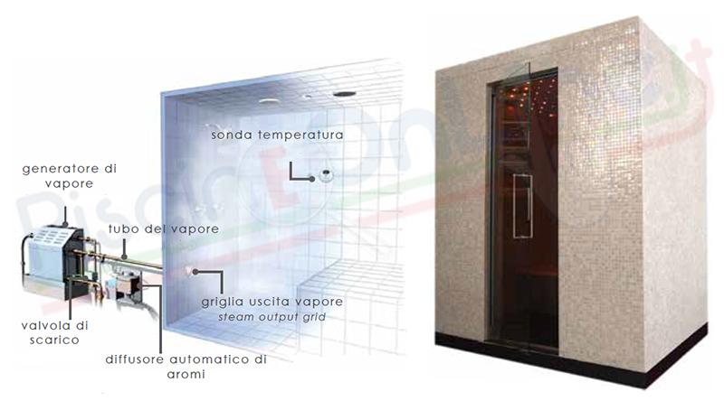 Generatore di vapore per bagno turco idoneo per uso domestico da 3 a 12 kw monofase trifase - Bagno turco domestico ...