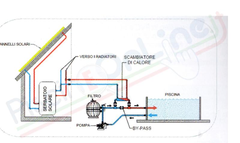 schema installazione scambiatore a piastre