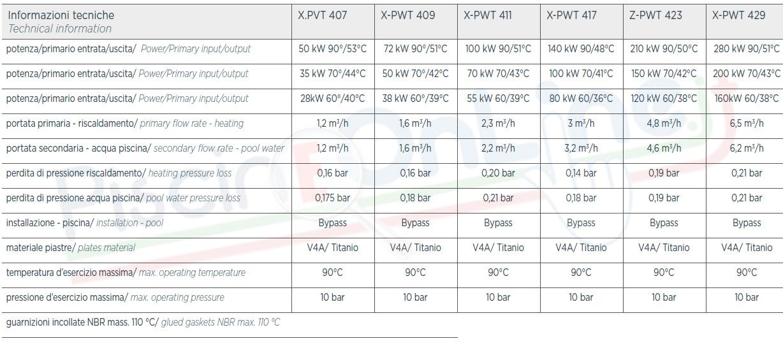 specifiche scambiatore di calore al titanio