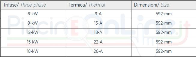 specifiche elettriche scambiatore di calore